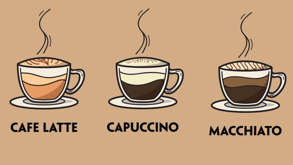 differences between coffee latte, macchiato and cappuccino